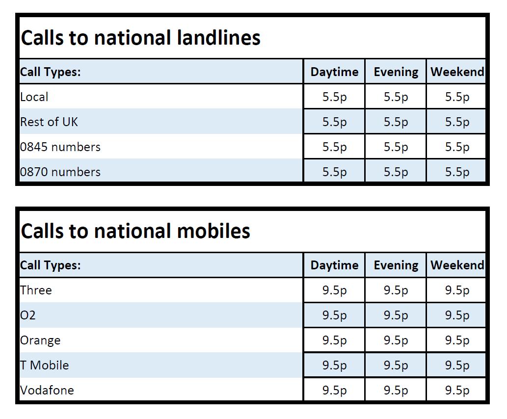 idc-landline-mobile-charges