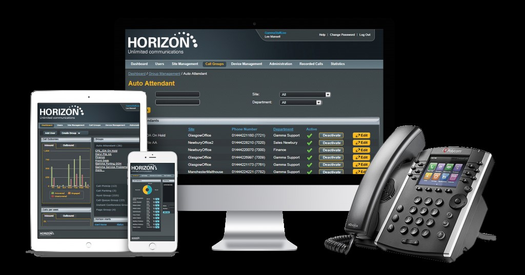 horizon cloud hosted telephony large