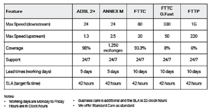 broadband-comparison-table